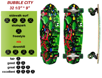 Koastal Skateboards Bubble City design board with special design trucks and Koastal 65mm wheels