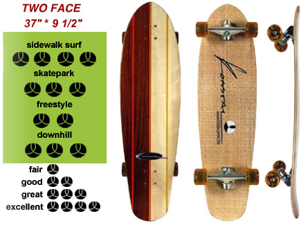 Koastal Skateboards Two-Face design board with special design trucks and Koastal 65mm wheels
